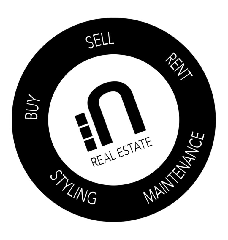 Buy sell rent maintenance styling